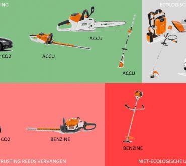 Elektrische uitrusting voor duurzaam tuinonderhoud